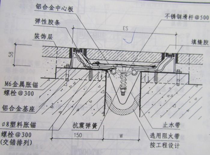 一般设于建筑物的高低错落处