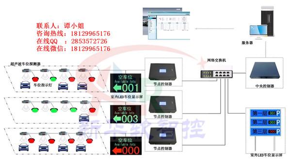 快递管理系统结构图