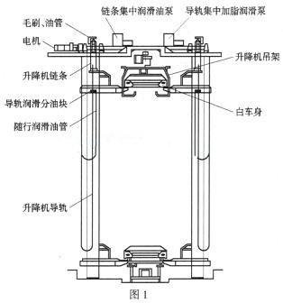 五层货梯电路图