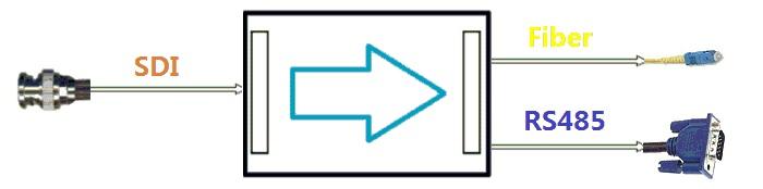 深圳市中帝威科技有限公司(中帝威 DeviceWell),专注于高清视频产品,专业从事视频处理系统设计、研发、销售的国家级高新技术企业。中帝威科技成立于2009年,中帝威科技位于深圳市南山科技园,融入国家科技研发的前沿阵地,在高清视频领域,特别是串行数字高清(SDI) 领域, 中帝威科技具有较强的影响力。中帝威科技公司拥有一支年轻的技术研发团队,用5年的时间研发出6个系列,近百个产品,分别应用于广播电视、视频会议、数字医疗、安防、教育及工业等领域。除自有品牌(中帝威DeviceWell)外,中帝威科技公司
