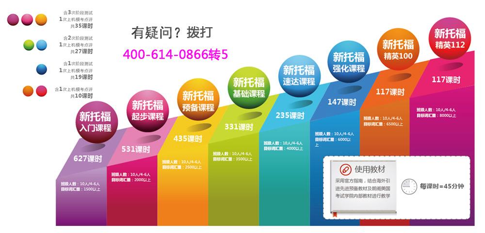 南京新街口小班外教VIP英语培训如何