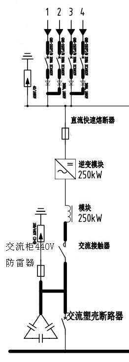 直流电涌保护器