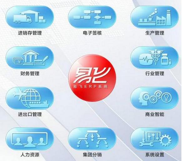 启邦软件核心业务:易飞erp管理软件的实施与咨询,易飞erp维护服务