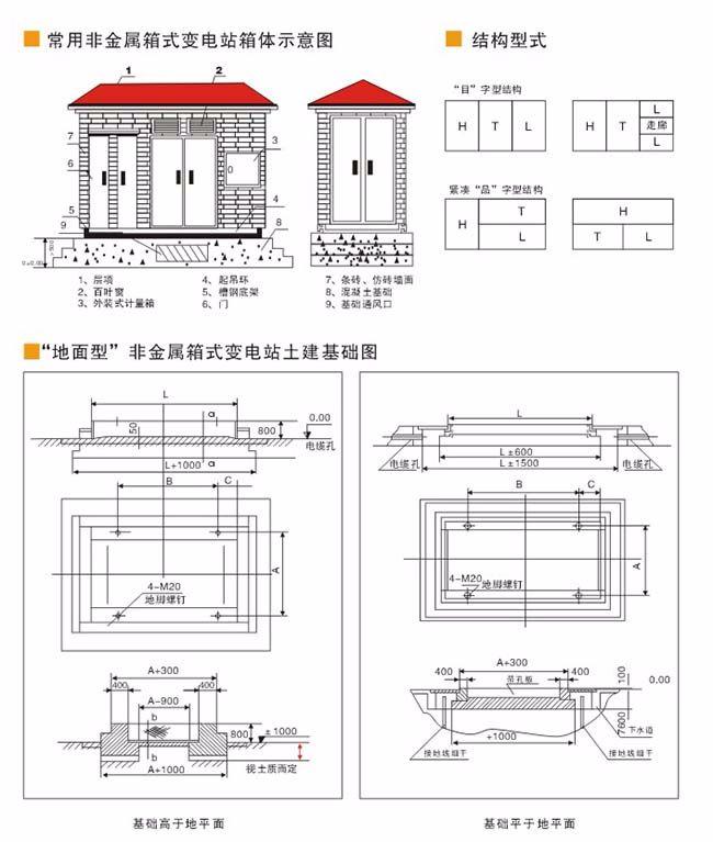 拉萨箱式变压器-西藏拉萨预装式箱变(查看)