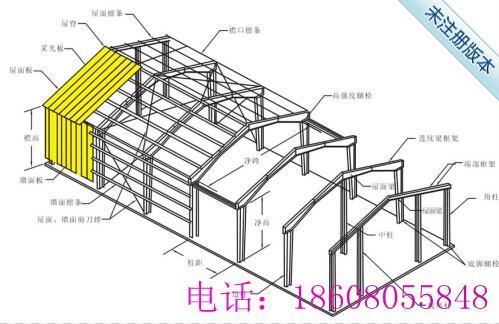方鸿强指出,由于钢筋混凝土结构和砌体结构建筑需要人工操作,在现场