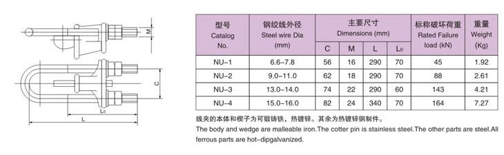 nu-3ut型线夹,永固ut线夹不可调式线夹厂家