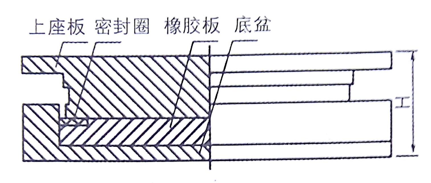 钢结构天桥,桁架,连廊等建筑用gpz系列盆式橡胶支座