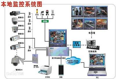 华诚安达科技出售性价比高的监控安防设备_南山监控安防设备安装