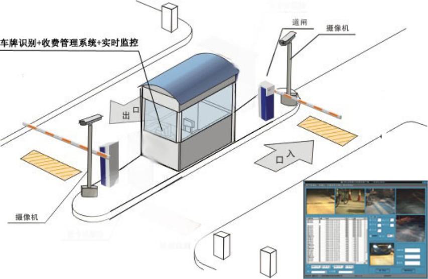 铁岭车牌识别系统,栅栏道闸定制加工