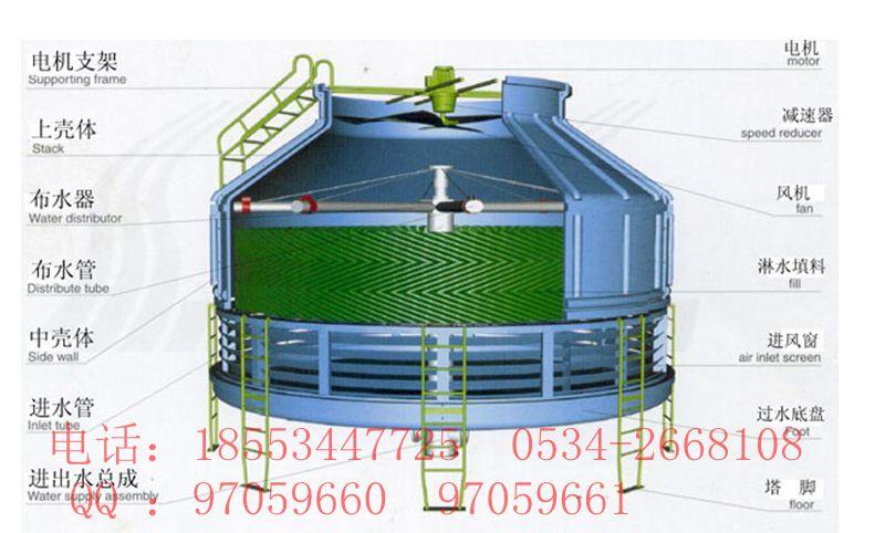 保定圆形冷却塔厂家 冷却塔型号参数