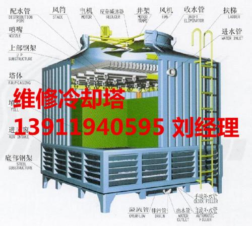 空调室内机漏水拆装图解