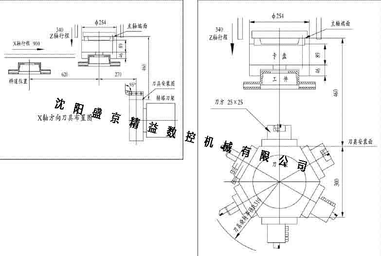 机床重量(kg)weight 5000      1,倒立式数控车床主轴箱装在滑板上