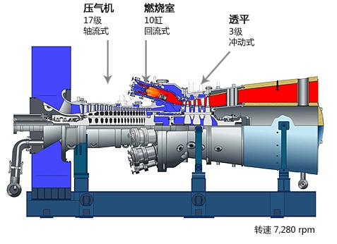 hitachi燃气轮机,h25系列燃机