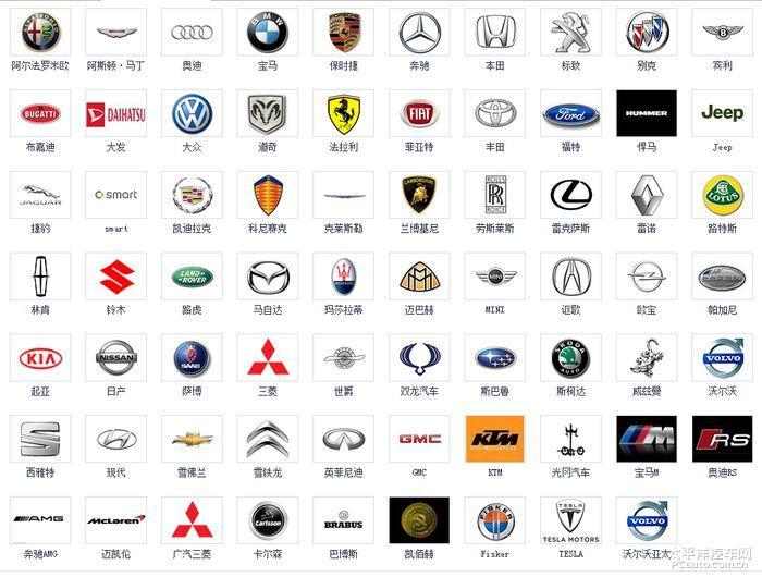 外国品牌汽车标志大全