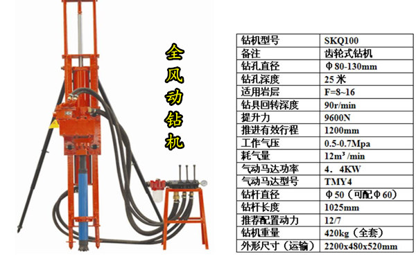 推进结构:电机减速机 支腿  支架  滑架 钻具结构:冲击器  钻头
