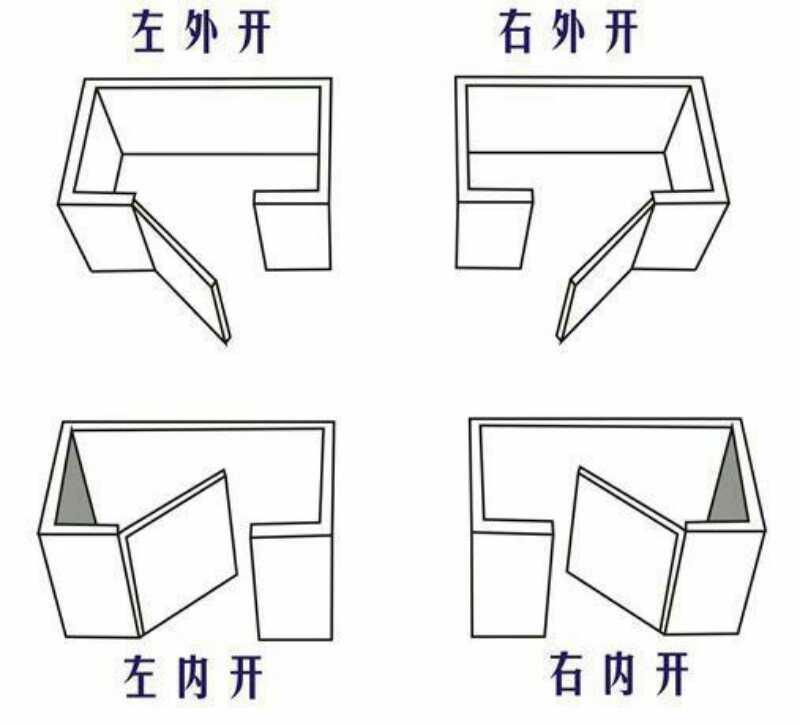 工程图 简笔画 平面图 手绘 线稿 800_725
