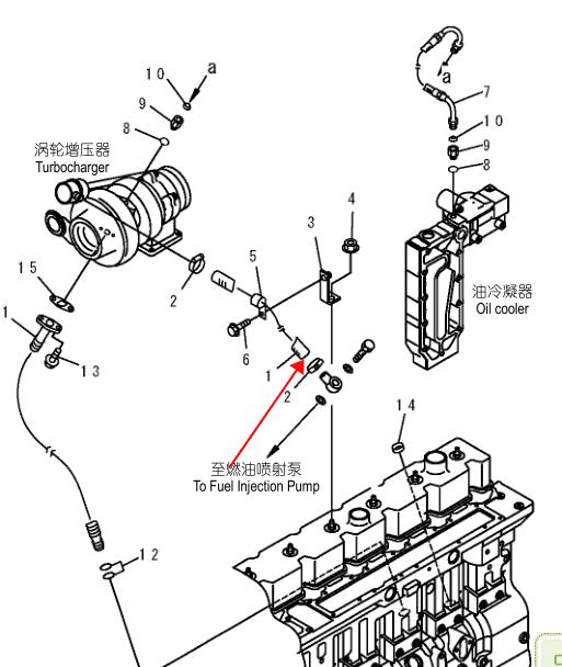 小松挖掘机增压器进油管回油管 pc450-8 厂家直销图片