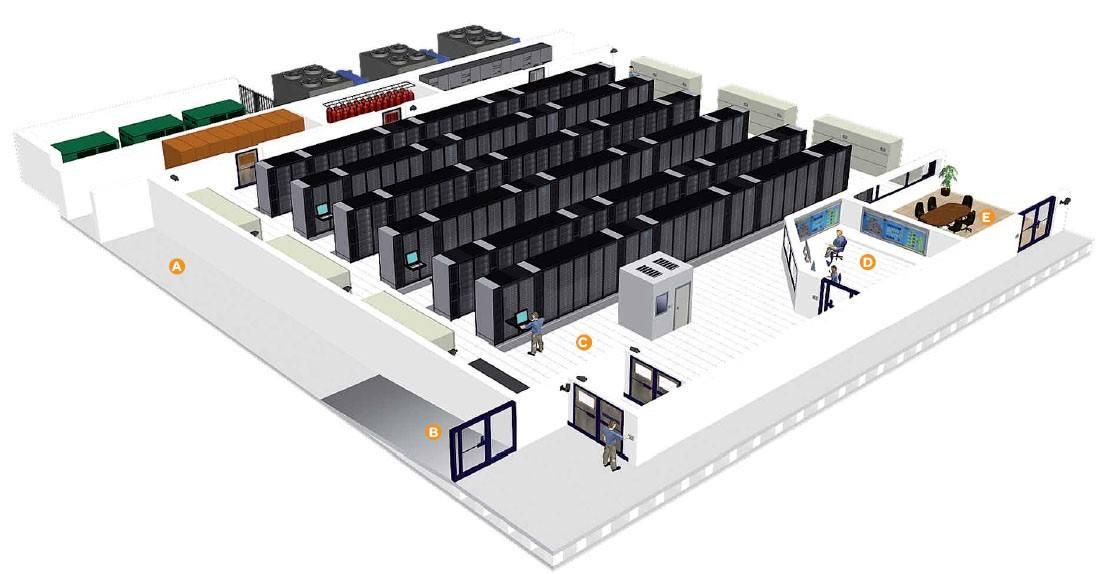 机房建设的基础首先需要一个模块化的、灵活性的、可靠性极高的布线网络,它能连接话音、数据、图像以及各种用于控制和管理的设备与装置。企业就是利用这种布线网络的特点,来满足不断变化的使用者的需要,同时尽可能减少建设单位的花费。 机房是各类信息的中枢,机房工程必须保证网络和计算机等高级设备能长期而可靠地运行的工作环境。电子化基础设施的建设,很重要的一个环节就是部队机房的建设。机房工程不仅集建筑、电气、机电安装、装修装饰、网络构建等多个专业技术于一体,需要丰富的工程实施和管理经验。机房设计与施工的优劣直接关系到机