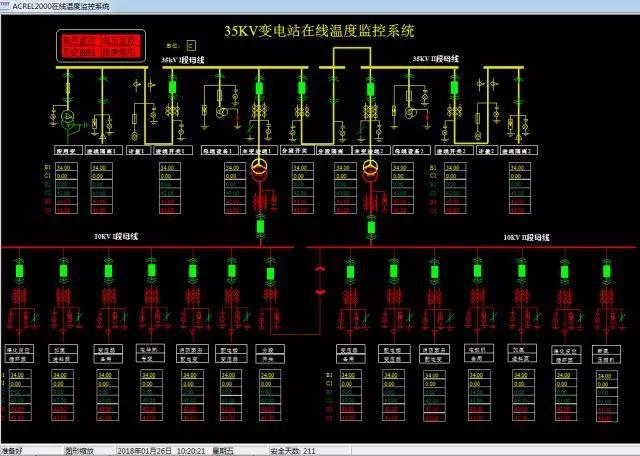ACREL-2000/T开关柜无线测温系统