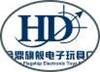 撫順市合鼎旗艦電子玩具廠Logo