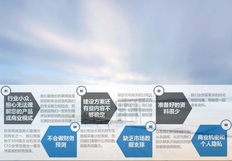 南平专业化制作项目投资计划书※上乘
