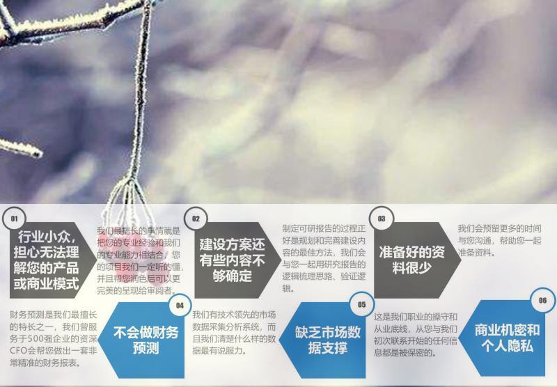 福山编写行业研究报告※服务