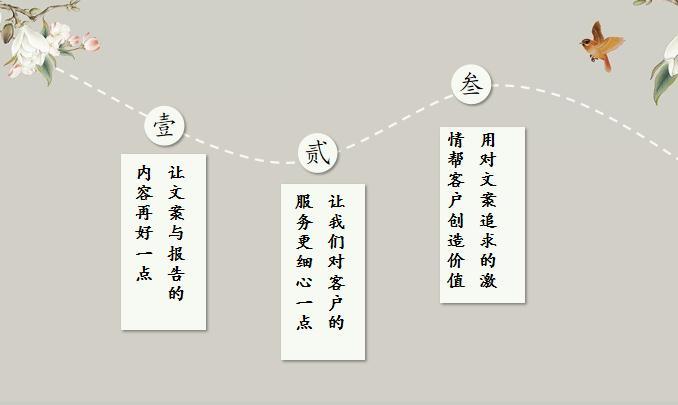 赫章匠制项目商业计划书千寻文案技术强劲