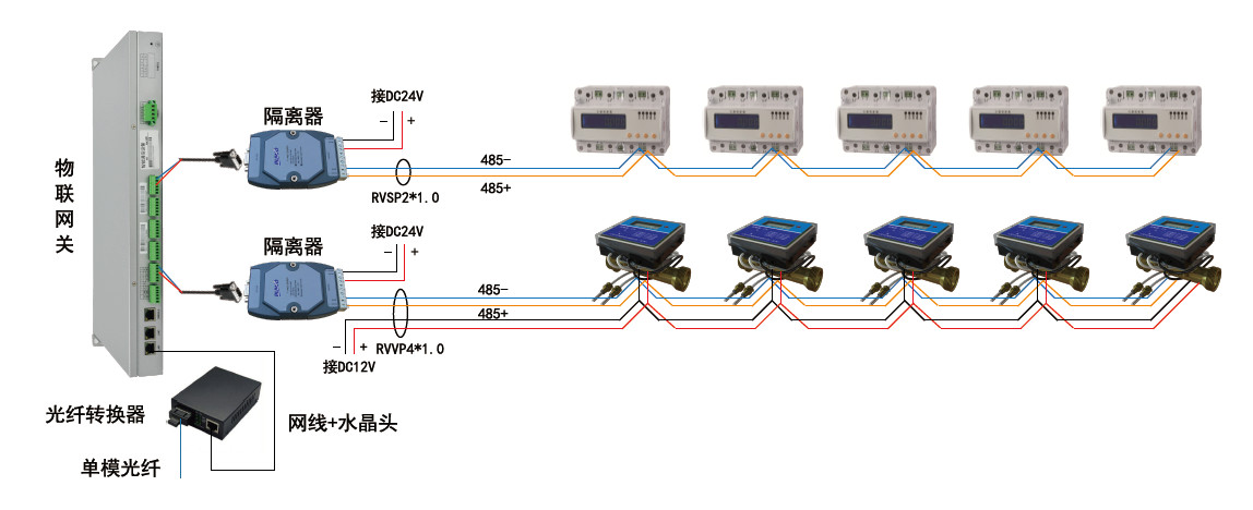 鄂州能源监测与管理系统燕赵仪表PA194I-2KY3