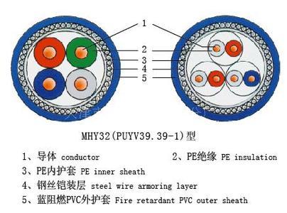 安澤ZR-VVP電纜聯系方式