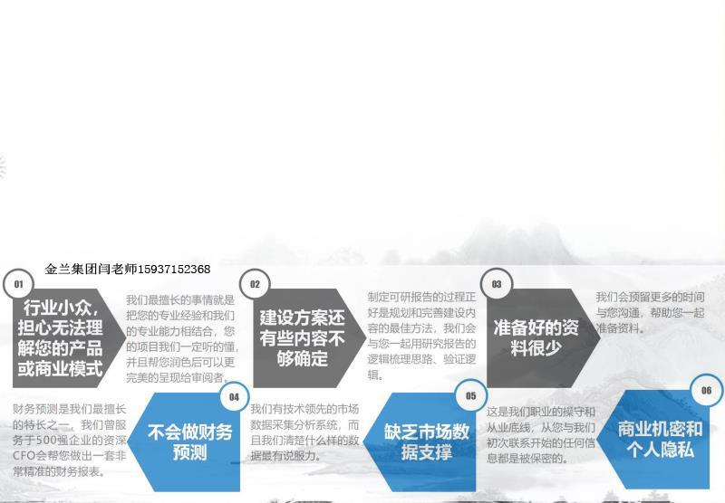 可行性研究報告公司/區有資質正規機構