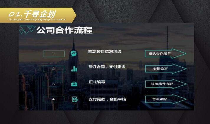宕昌千寻咨询项目立项报告输出供应
