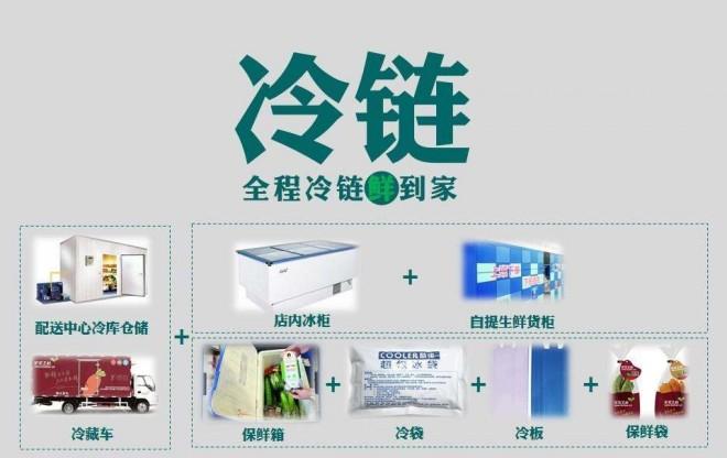 上海到常州冷藏物流公司