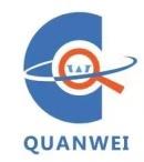 全威检测技术(东莞)有限公司Logo