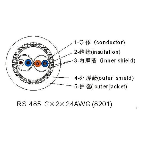 24AWG-ZR-RS485-22阻燃铠装专用电缆