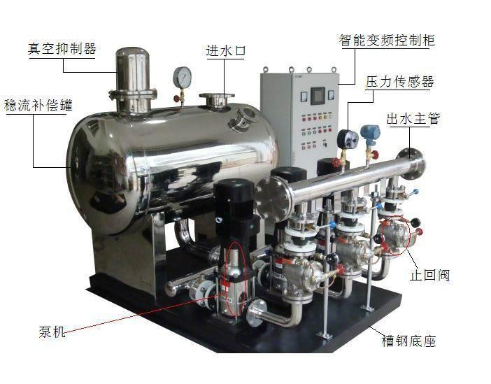 黑河CDLF不銹鋼離心泵哪家好