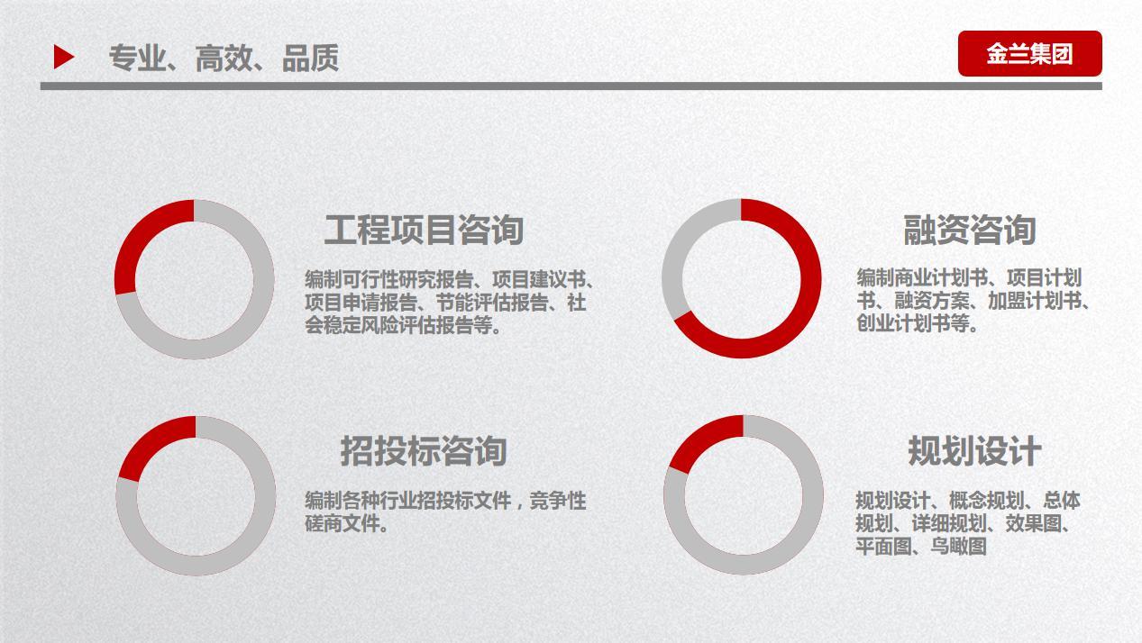 2021平輿可行性研究報告編制中心有資質單位
