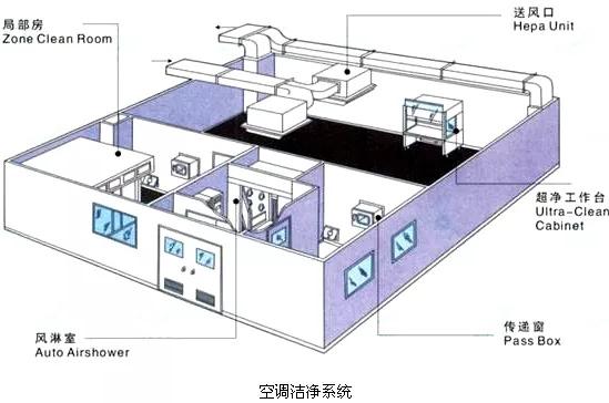 江西常乐洁净环境工程有限公司