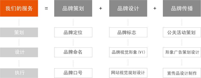 青岛咏悦文化传媒有限公司