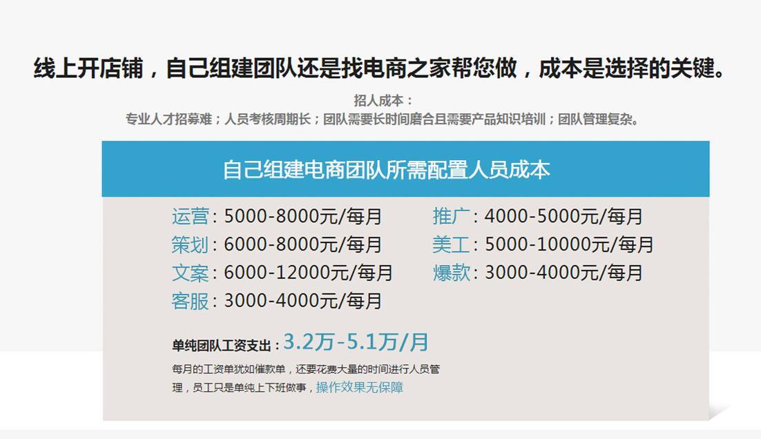 四川初心不二科技有限公司