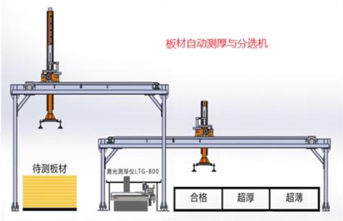 非接触激光位移测厚传感器 数码伴侣