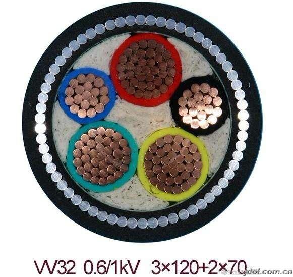 海南泄漏電纜MSLYFYVZ-50-9廠家