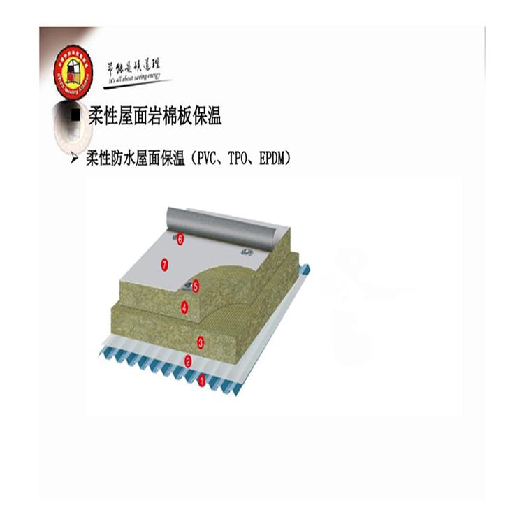 泰安外墻玄武巖棉板專業生產廠家